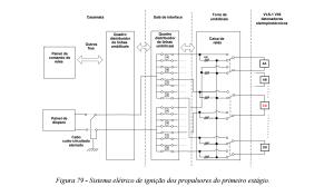 Figura 79 apresentada em COMAER 2004 com a correcao do detonador CA para CC