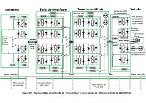 Figura 88 - Adaptada de acordo com (MANHA, 2009) e conforme o sub-item 5.10.4 do MIL-HDBK-1512