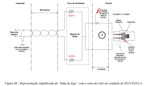 Figura 88 com a correcao dos resistores de 100 k