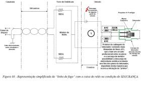Figura 88 com a proteção de duas lâmpadas de Neon A1C e um resistor de 10 Ω 0,25 W.