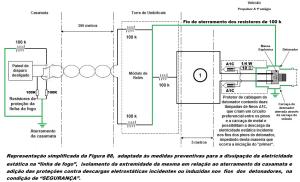 Figura 88 - Modificada e adaptada a norma MIL-HDBK-1512