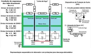 Representacao esquematica do detonador com as protecoes para descargas eletrostaticas e centelhador (spark gap)