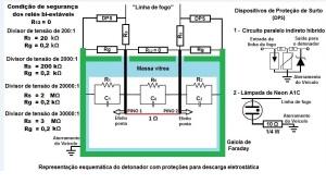 Representacao esquematica do detonador com as protecoes para descargas eletrostaticas
