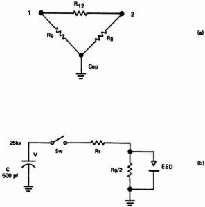 Fig A1 Resistive Padding (a) e (b)