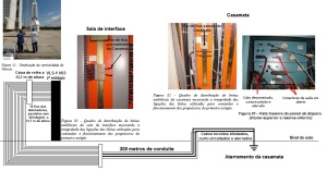 Visão Geral do Sistema VLS-1 V03, cablagem dos fios dos detonadores, sala de interface, casamata e linha de fogo.