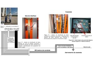 Visão geral do sistema VLS-1 V03 e linha de fogo