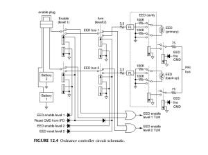Figura 14.2 (PATEL, 2005) página 325