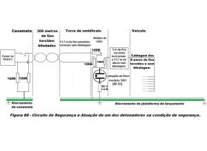 Figura 88 Detonadores protegidos por 3 resistores de 100K e uma lampada de Neon modelo NE-83