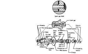 Figure 2. - Single bridgewire Apollo standard initiator.