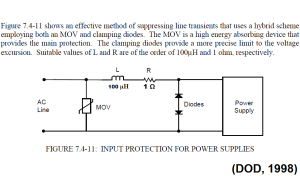 INPUT PROTECTION FOR POWER SUPPLIES