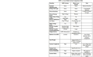EBW vs. Laser Diode System Comparison Table