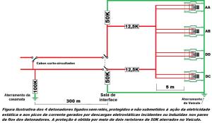 Figura 79 com a proteção redundante de dois resistores de 50K na Sala de Interface