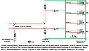 Figura 79 com o projeto simplificado mas correto do circuito de segurança e atuação dos detonadores