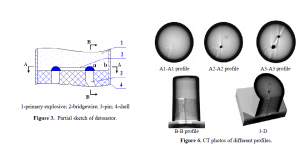Descarga eletrostática do pino para a carcaça num explosivo primário Figura 6