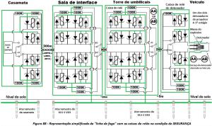 Figura 88 COMPLETA