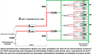 Figura ilustrativa das proteções redundantes de 50K