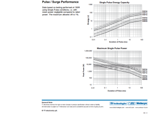 WELWYN RESISTOR PWP20 - Pulse & Surge Performance