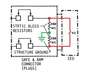 Adaptacao da figura 1 da MIL-STD-1576 mostrando a antena em loop protegida por dois resistores de 100 K