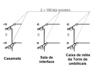 Barreiras eletricas e resistores associados de 100K sugeridos para a Casamata, Sala de interface e Caixa de reles da linha de fogo do VLS 1