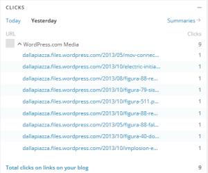 Cliques efetuados entre 21h dos dias 03 e 04.07.2014