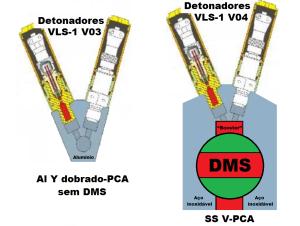 Comparacao entre o Al Y dobrado-PCA do VLS-1 V03 sem DMS e o SS V-PCA do VLS-1 V04 com DMS