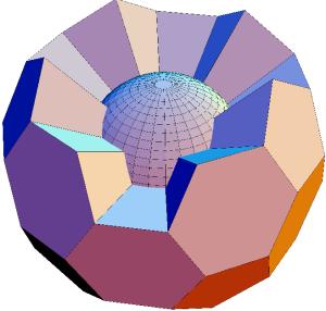 Cut-away view showing the implosion bomb lens block arrangement