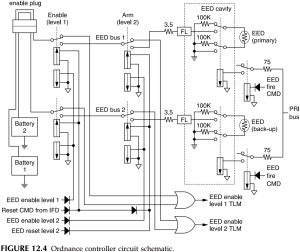 Fig 12.4 Ordnance controller circuit schematic