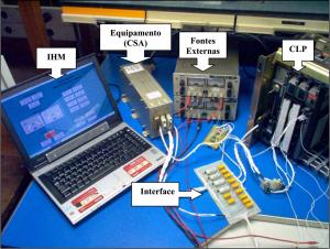 Figura 16 da tese de mestrado de SANTOS FILHO pagina 41 mostrando o equipamento CSA