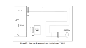 Figura 23 - Diagrama de uma das linhas pirotecnicas do VSB-30