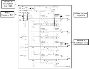 Figura 25 Diagrama do circuito Gerador de Ordens Pirotecnicas VISCONTI 2005 A