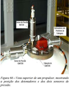 Figura 66 de COMAER 2004 mostrando que os pares de fios paralelos dos detonadores mostrados nas figuras 79 e 99 na realidade eram pares de fios torcidos