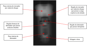 Figura 71 Radiografia superior do conjunto original do sistema de ignicao nao acionado com destaque de algumas partes do detonador eletrico peca inferior e do iniciador por onda de choque peca superior