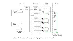 Figura 79 com o aterramento dos fios curto circuitados dos detonadores