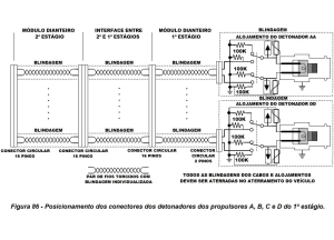 Figura 86 - Posicionamento dos conectores dos detonadores dos propulsores A, B, C e D do primeiro estagio adaptado a (MANHA, 2009) com centelhador e varistor