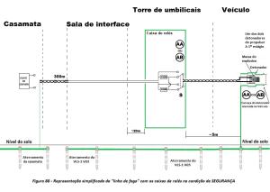 Figura 88 Adaptada de COMAER 2009 com 0K em S aberta caracterizando a existencia de uma antena em loop nos fios dos detonadores