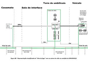 Figura 88 Adaptada de COMAER 2009 com 100K em S aberta e 100K em S fechada caracterizando a existência de 200K na antena em loop que contem o fio resistivo de 1 ohm do iniciador do detonador tanto para S aberta como para S fechada