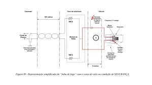 Figura 88 Adaptada para mostrar a antena em loop formada pelos fios curto circuitados dos iniciadores dos detonadores e a resistencia de 1 ohm dos mesmos
