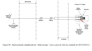 Figura 88 apresentada em COMAER 2004 com o resistor equivalente de 6 virgula 25 k em serie com o resistor de seguranca de 100 k no loop de terra