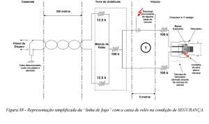 Figura 88 apresentada em COMAER 2004 com os dois resistores em paralelo de 12 virgula 5 k em serie com o resistor de 100 k e os dois resistores paralelos de 100 k de protecao da antena em loop