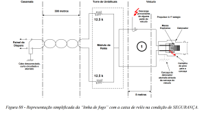 Figura 88 apresentada em COMAER 2004 corrigida