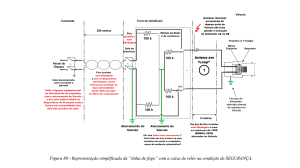 Figura 88 - Representacao simplificada da linha de fogo com a caixa de reles na condicao de SEGURANCA adaptado conforme a figura 20.2 de MANHA 2009 sem ignicao