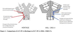 Figure 1 Comparison of Al Y PCA Heritage do SS V PCA MSL CRES V