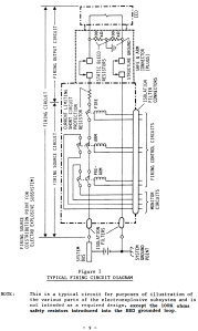 Figure 1 TYPICAL FIRING CIRCUIT DIAGRAM as shown in MIL-STD-1576 1984 with the 100K ohms safety resistors introduced into the EED grounded loop