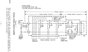 Figure 1 TYPICAL FIRING CIRCUIT DIAGRAM MIL-STD-1576