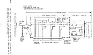 Figure 1 TYPICAL FIRING CIRCUIT DIAGRAM MIL-STD-1576