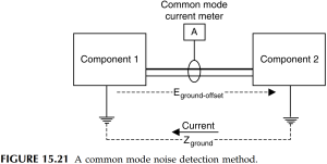 FIGURE 15 21 A common mode noise detection method