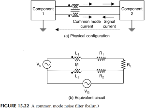 FIGURE 15 22 A common mode noise filter balun
