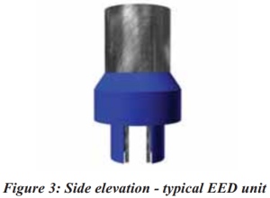 Figure 3 Side elevation typical EED unit