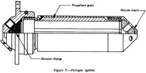 Figure 7 Pyrogen igniter