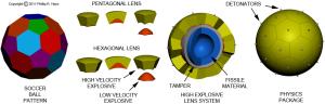 Pentagonal and hexagonal lens